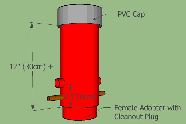PVC Bird Feeder Dimensions