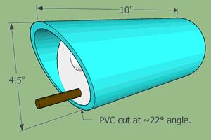 PVC Bird Box Plans & Dimensions