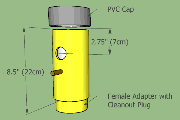 Bird house (nesting box) design dimensions for blue birds, swallows, chickadees, etc.