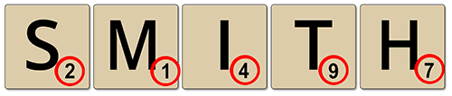 FREE Personalize Scrabble letters and tiles.  Enter your own values and select the placement of the subscript numbers.