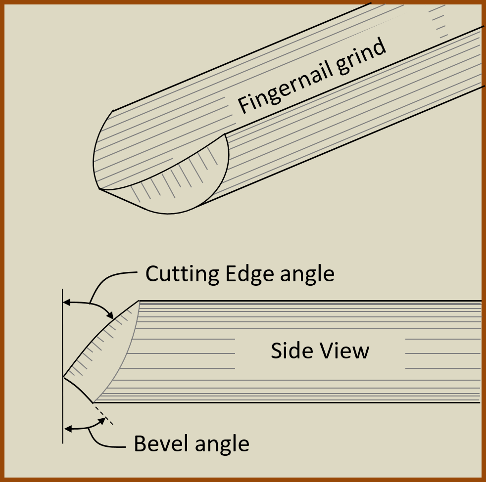 "Shaping is used to establish the ""bevel angle"" and the ""cutting edge angle"" on tools."