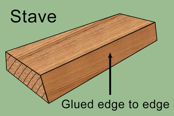 Staves are typically glued edge to edge.