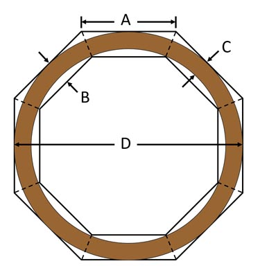 Parts of a segmented ring.