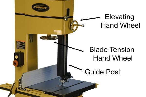 Guide post - Band saw parts labeled.