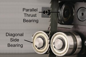 Top guide assembly for bandsaw. Includes parallel thrust and side bearings.