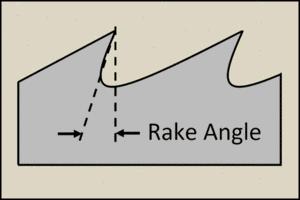 Rake angle on a bandsaw blade.